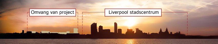 omvang project skyline beleggingspand kopen in liverpool
