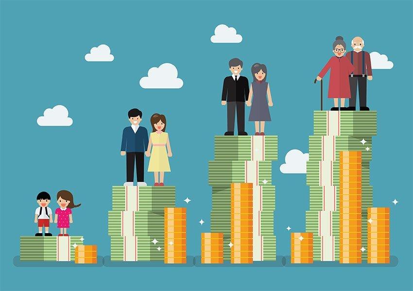 samengestelde interest zevende wereldwonder krachtig principe in kader van exponentieel pensioensparen
