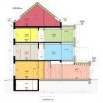 doorsnede van studentenwoning in leuven met 6 gemeubileerde kamers en 1 studio met privé keuken en tuin te koop