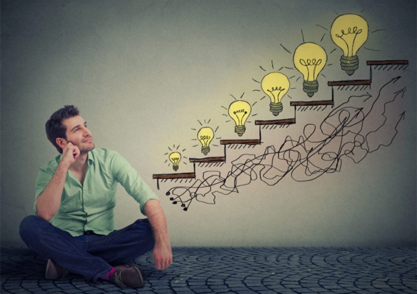 beleggingsmethode die onderscheid maakt tussen waarde en prijs met waarde als bepalende factor